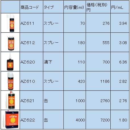 CKM001価格比較