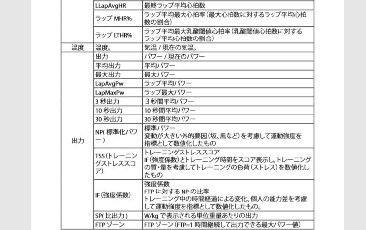 Rider450マニュアル
