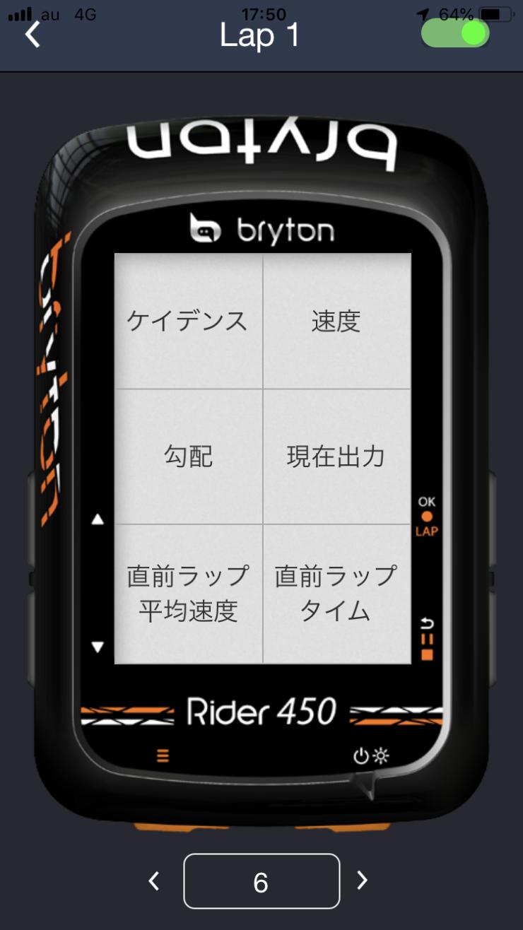 Ridere450