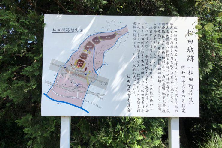 松田城跡案内板