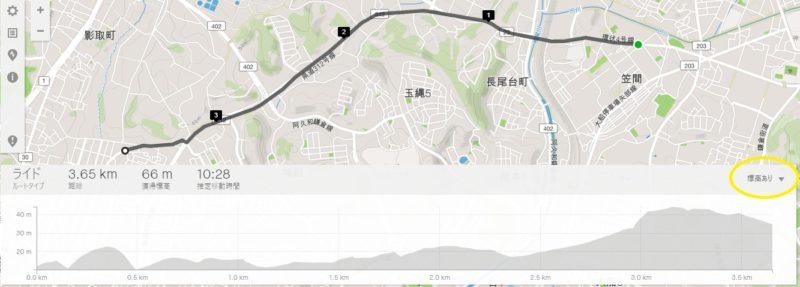 STRAVAルート作成画面