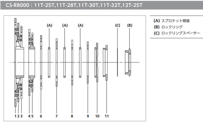 CS-R8000の分解図