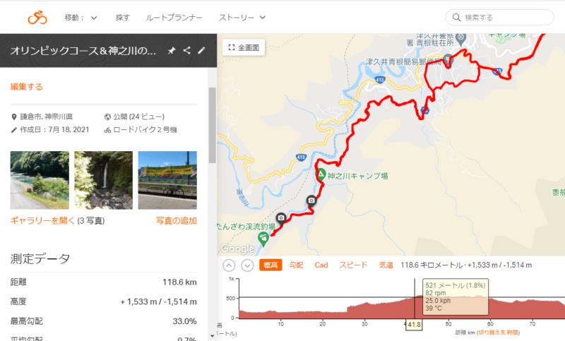 Ride with GPSの走行記録表示