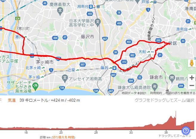 Ride with GPSの走行データのエラー